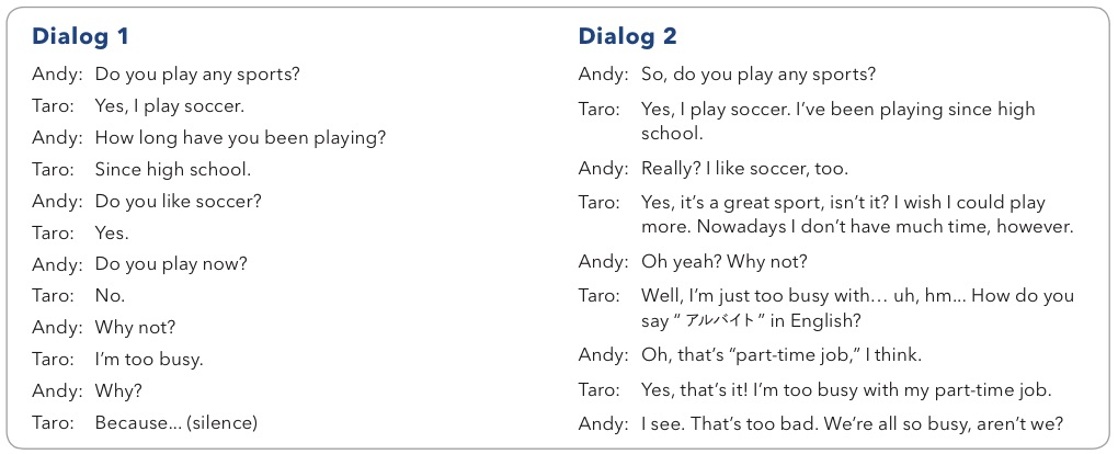 GR dialogs